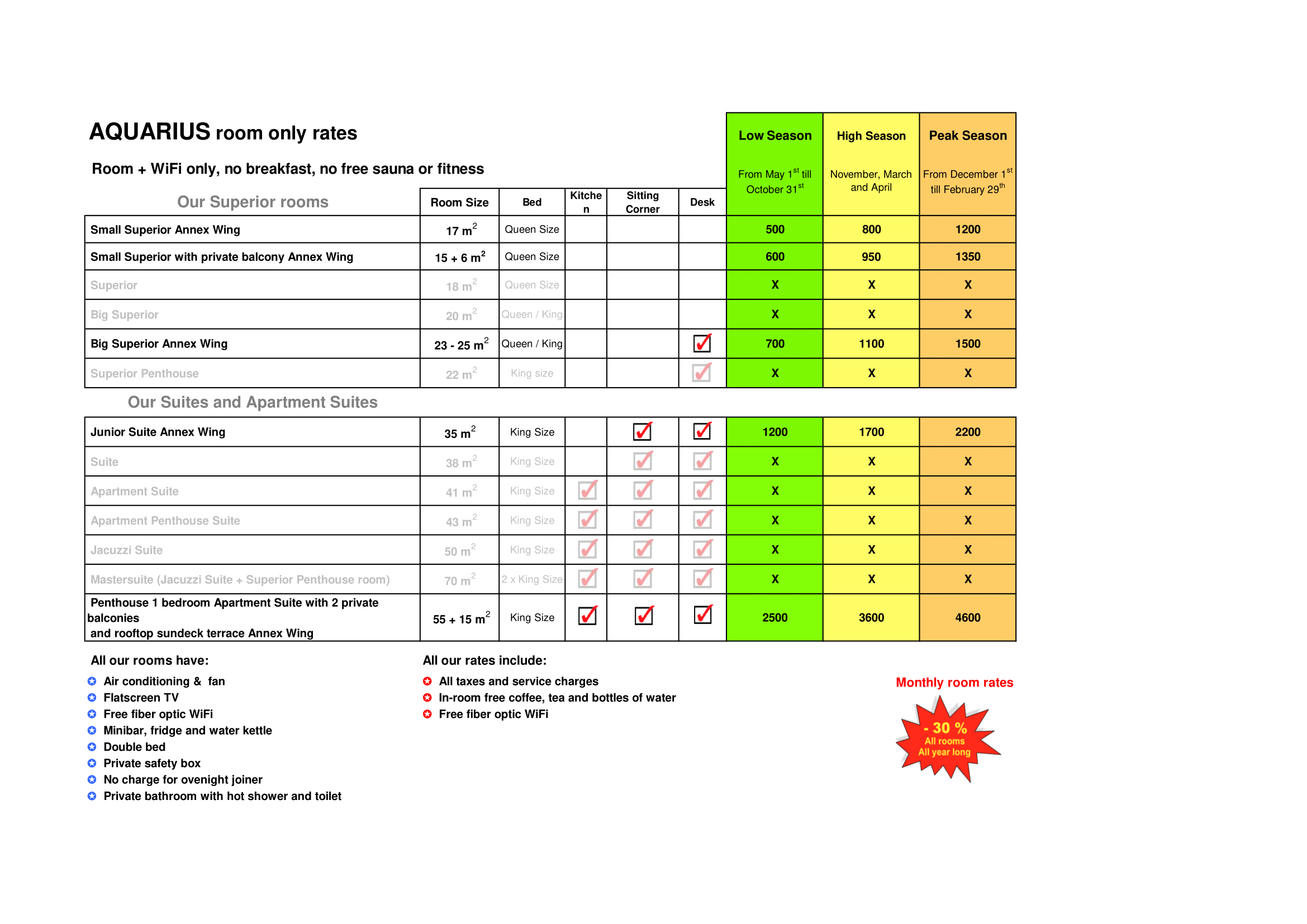 Our Rates with WiFi only