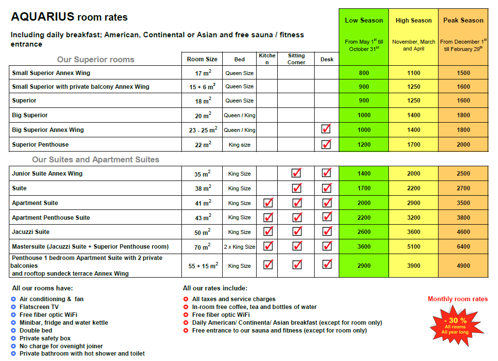 Our Rates - Including Breakfast and Sauna and Fitness